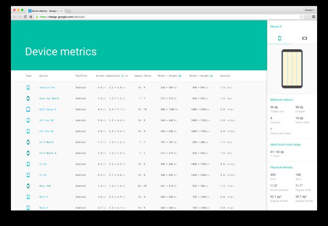 device-metrics-tool